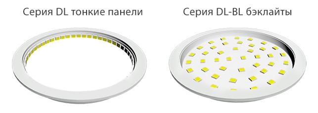 Расположение светодиодов в светильниках серии DL и DL-BL